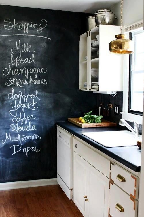 Blackboard wall.
