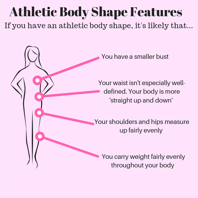 0a6fdd7e405 Athletic Shaped Body Type