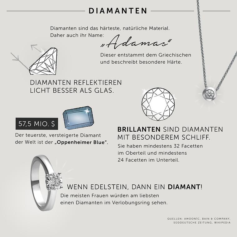 diamantenbild